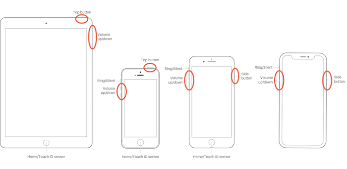 Diagrams showing what buttons to press to run iPhone/iPad/iPod diagnostics.